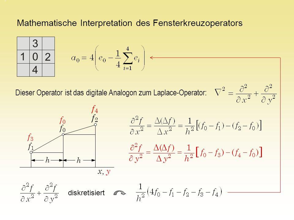 [ ] 3 1 2 4 Mathematische Interpretation des Fensterkreuzoperators f4
